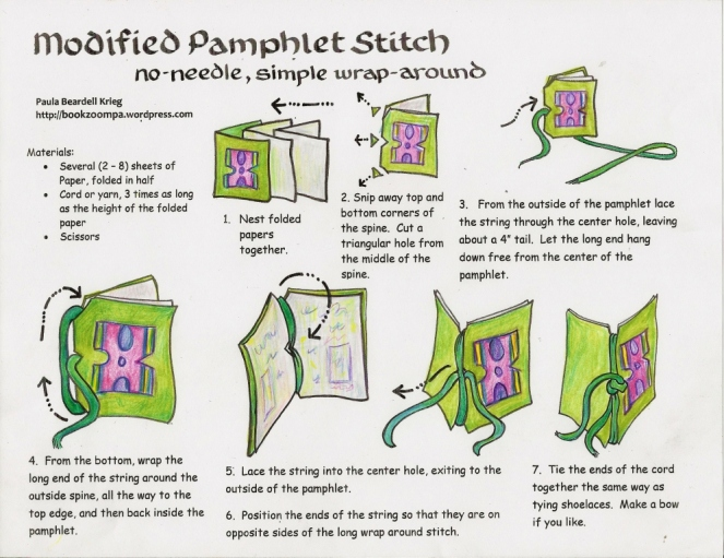 No-needle modified pamphlet stitch