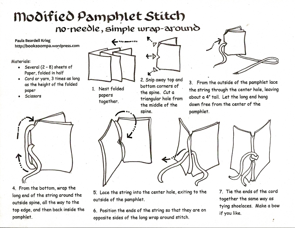 Modified Pamphlet Stitch for Children | Playful Bookbinding and ...