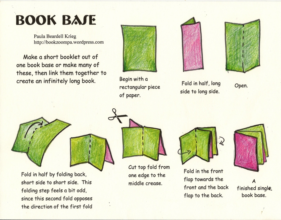 How To Make A Bookend : Non adhesive book playful bookbinding and paper works