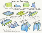 How to make an Origami Pamphlet, an 8 page book from a single sheet of paper, drawn by Paula Beardell Krieg
