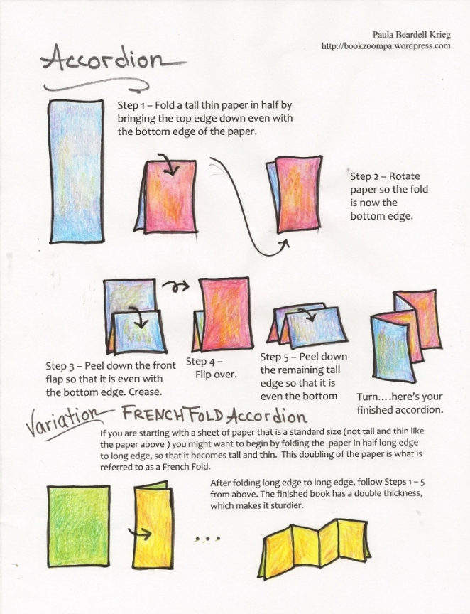 Make an accordion and a French Fold Accordion By Paula Beardell Krieg