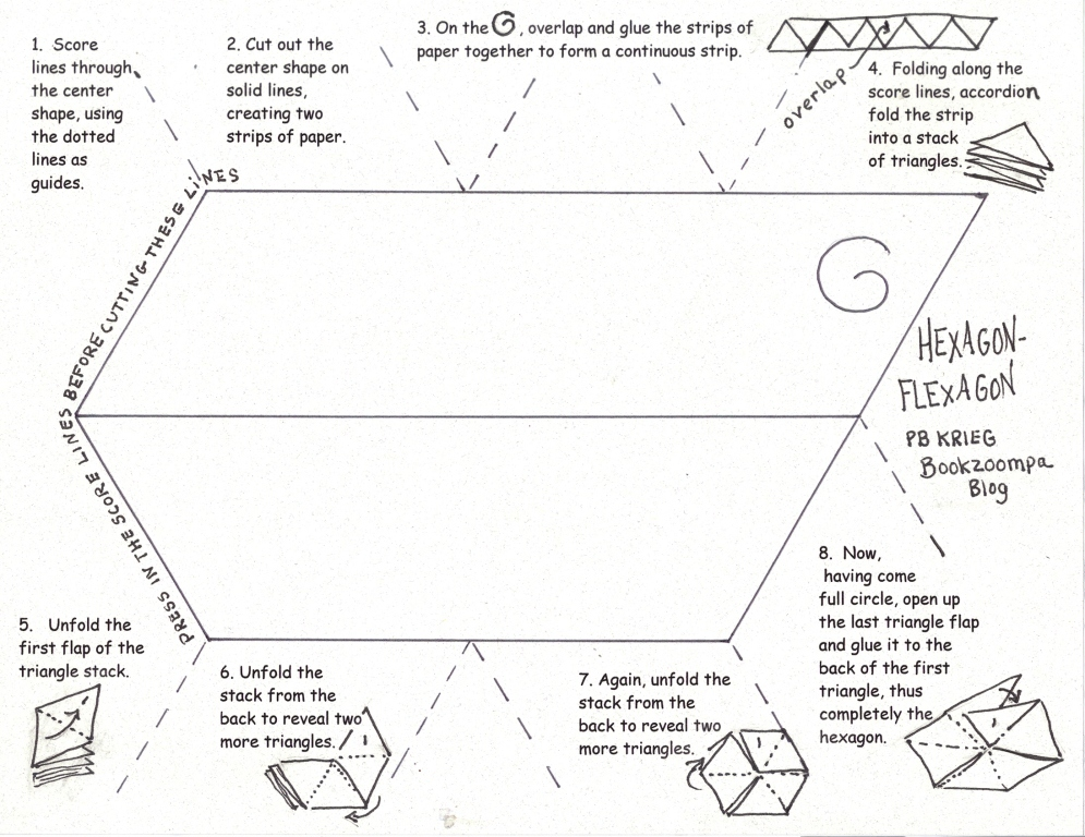 how to make a hexaflexagon – Playful Bookbinding and Paper Works