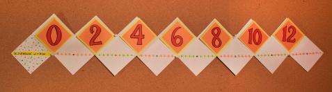 number line evens 2