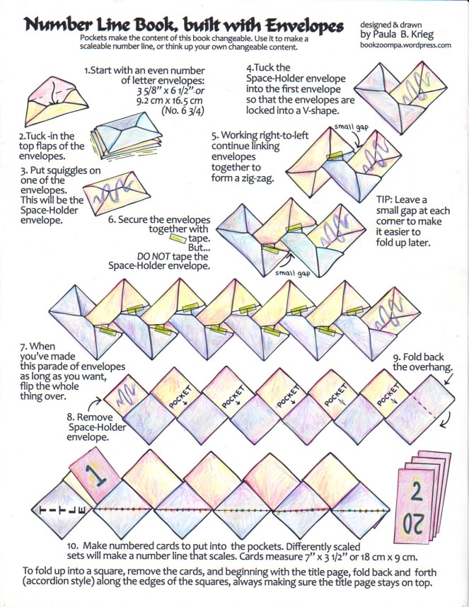 How to Make a Number Line with a Parade of Envelopes , Paula B. Krieg