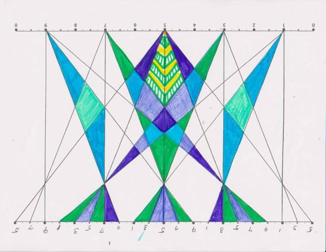 linear-mod-4