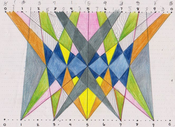 linear mod 6