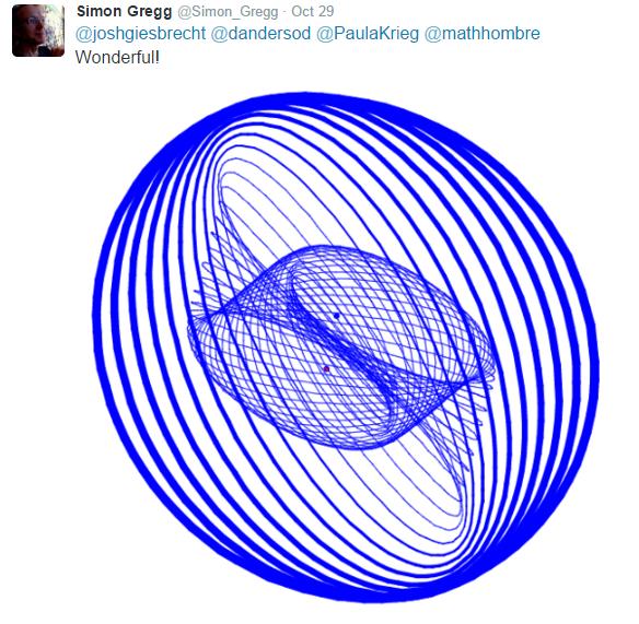 Simon Gregg with Josh Griesbrecht's Open Processing