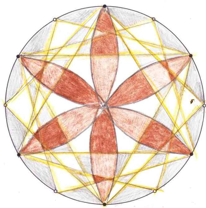 rotational-symmetry-2