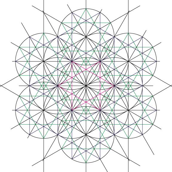 Six-fold-geometry