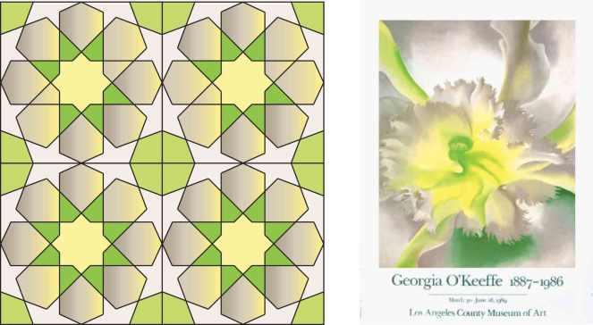 Geometry and Georgia O'Keefe