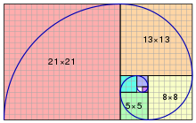 https://en.wikipedia.org/wiki/Golden_spiral