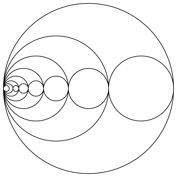 More golden ratio circle